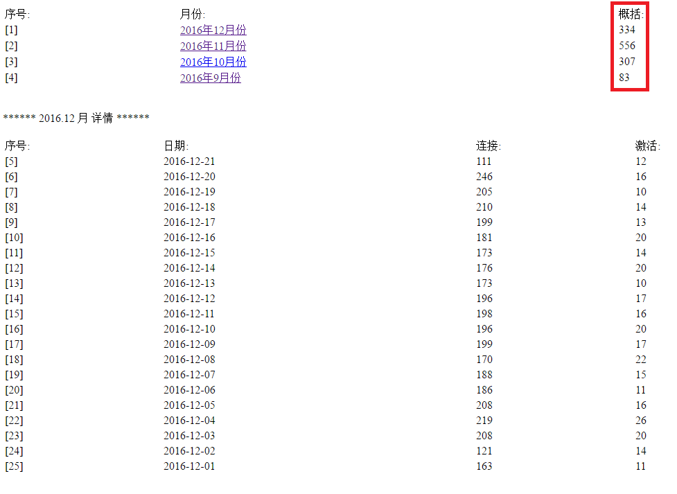 Статистика захваченных Switcher сетей