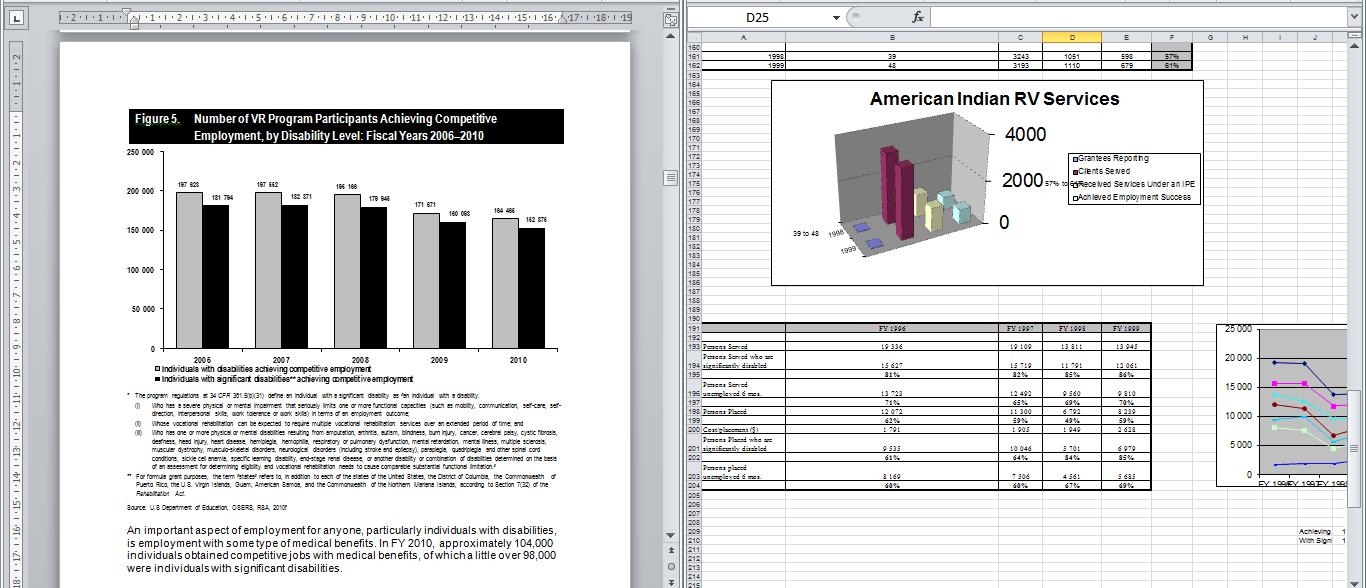 Файл Word с отчетом, а внутри — файл Excel с множеством исходных данных для этой и других диаграмм