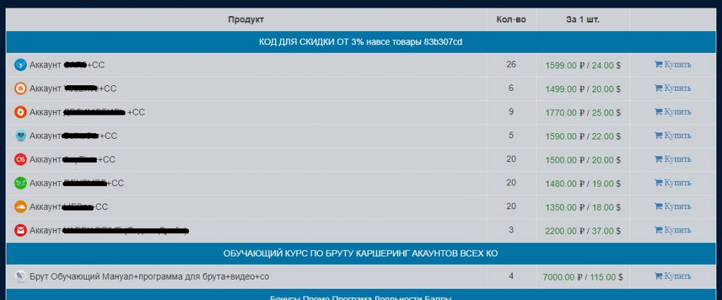 Продажа взломанных аккаунтов в различных сервисах каршеринга и расценки на них