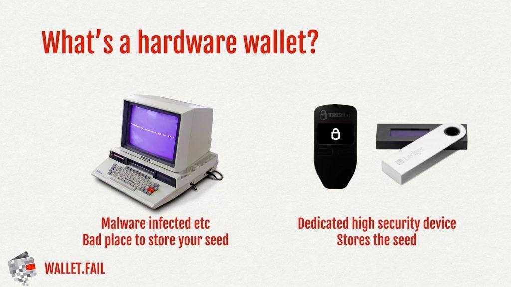 Зачем вообще нужны аппаратные криптокошельки?