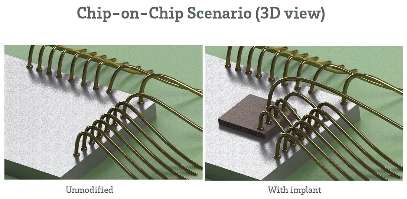 Имплант при атаке по сценарию Chip-on-Chip