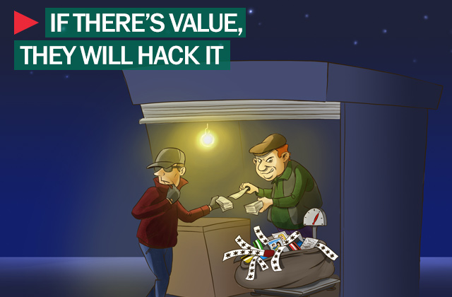 If There's Value, They Will Hack It -Kaspersky Daily