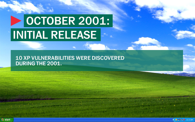 How to use Windows XP after the end of support   Kaspersky