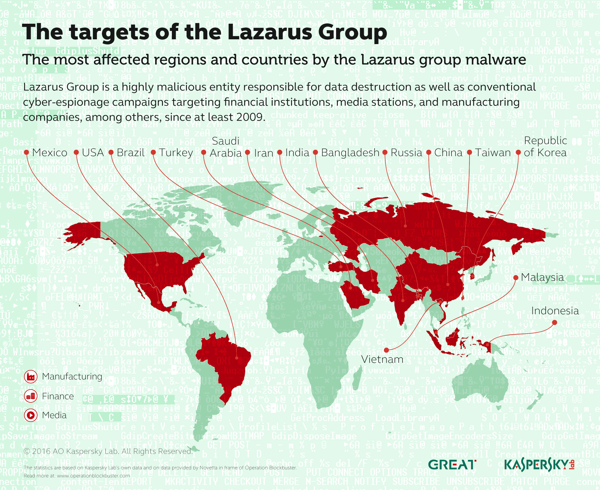 What is known about the Lazarus Group: Sony hack, military espionage, attacks on Korean banks and other crimes