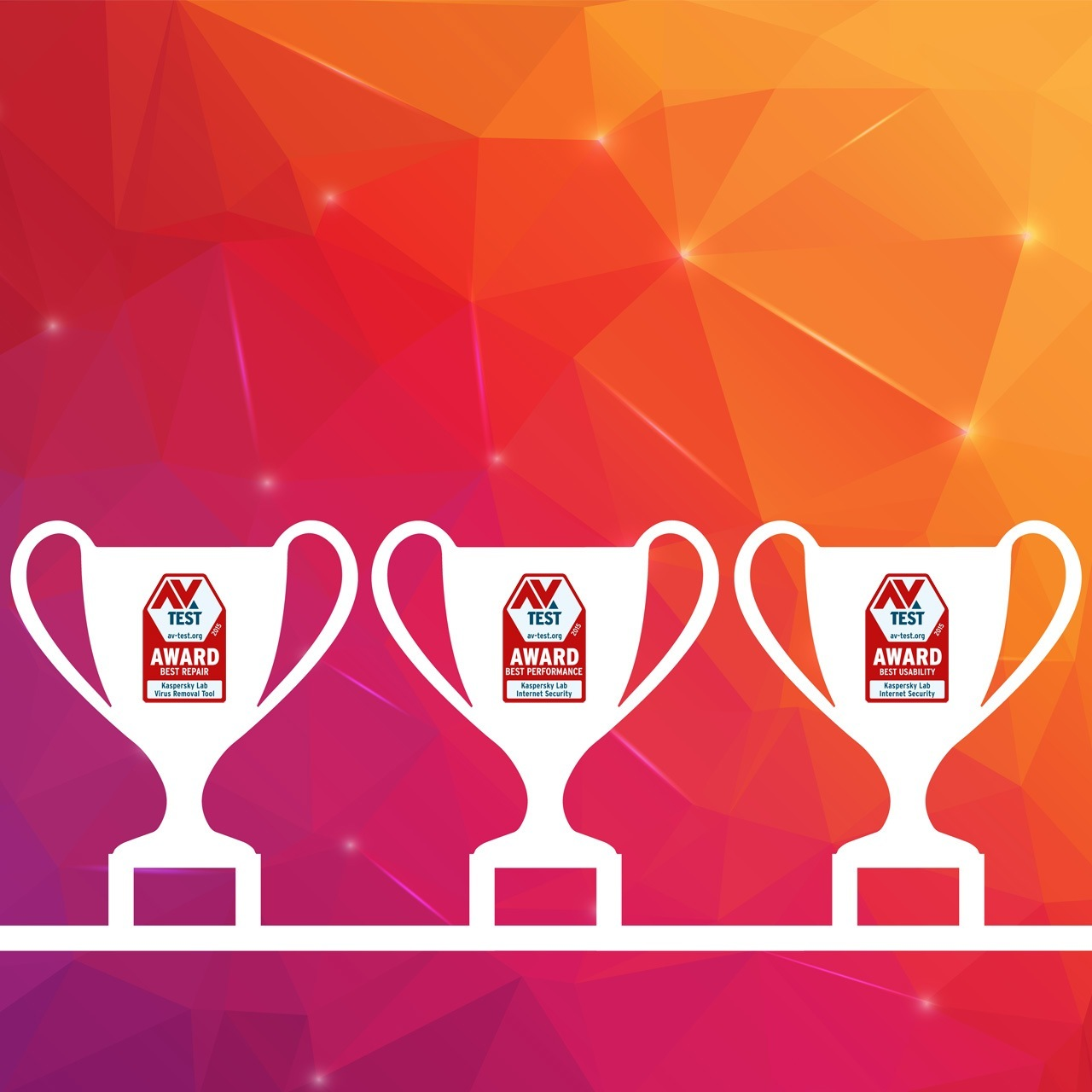Kaspersky Lab solutions awarded highest AV-TEST awards