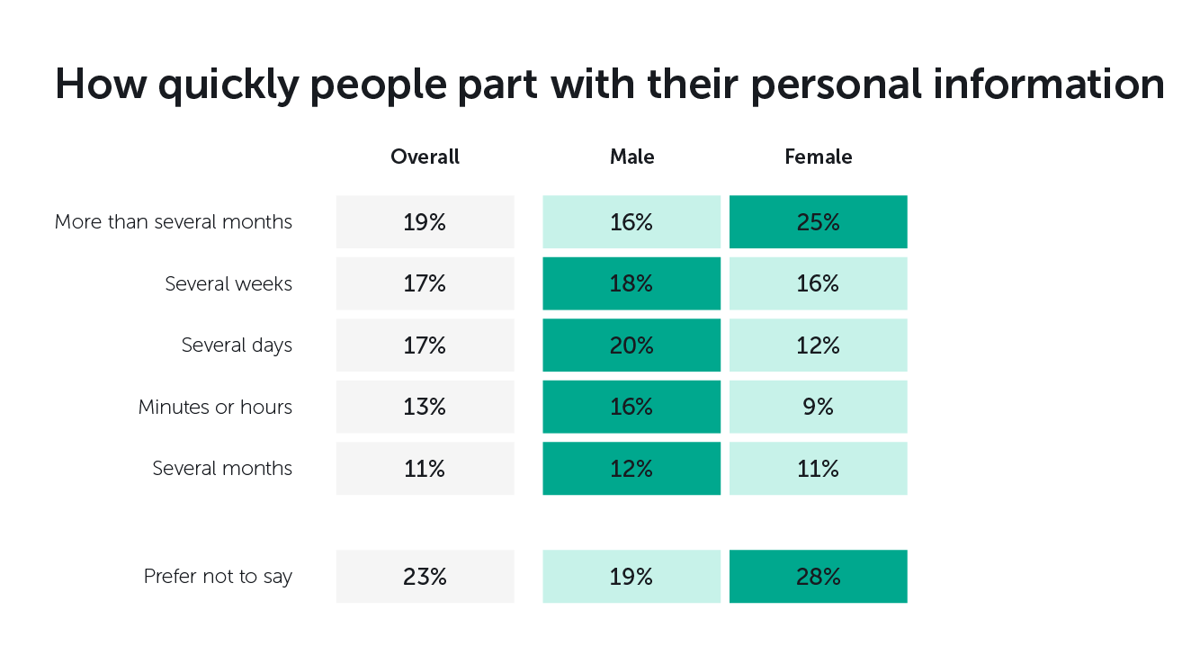DATES PEOPLE PREFER VIRTUAL LIFE THAN REAL LIFE