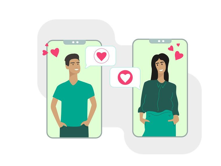 dating site terminology