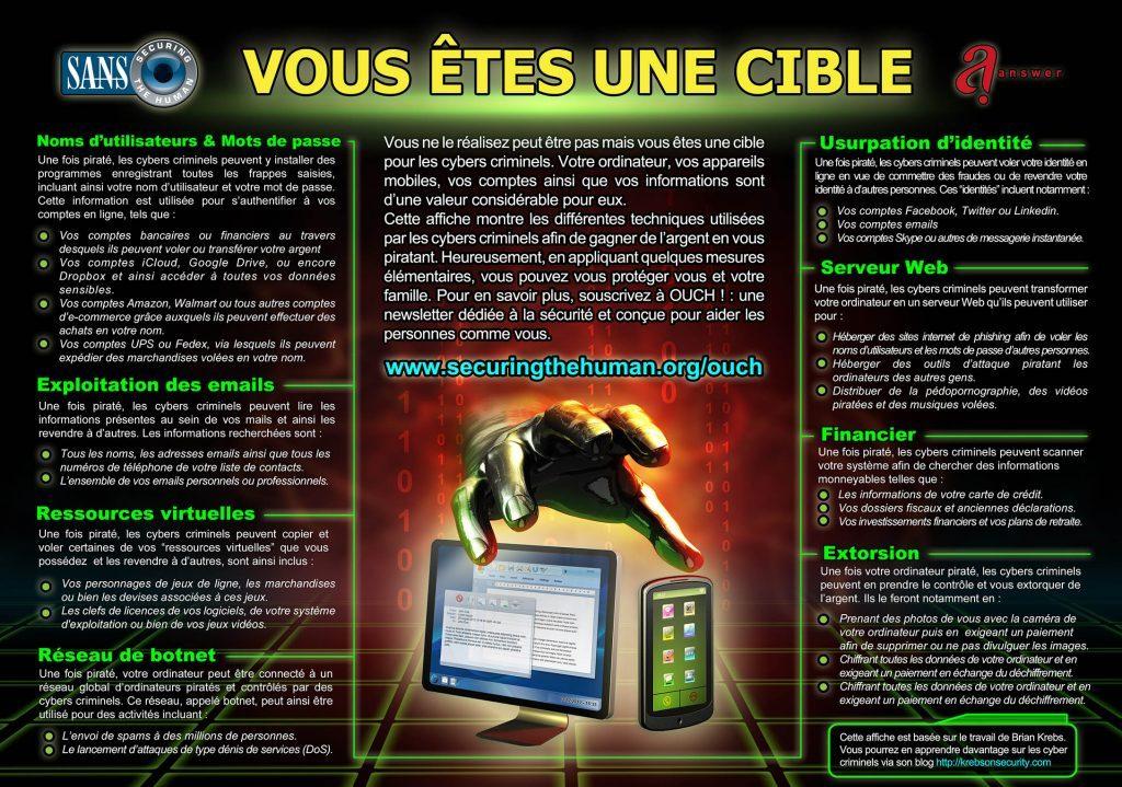 Security Awareness Poster