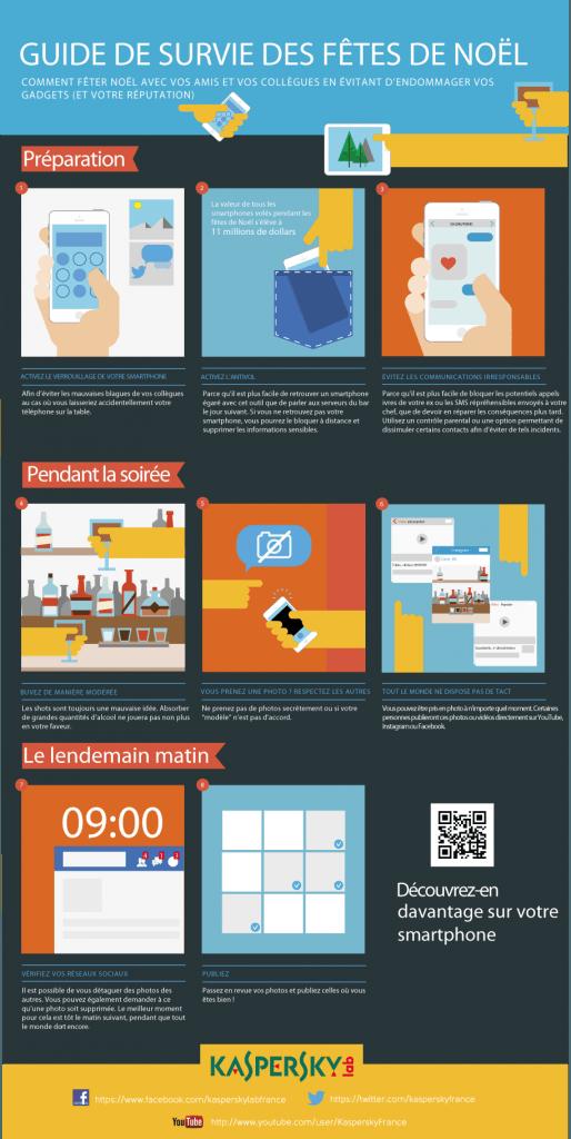 Kaspersky_infography_xmas_party_FR