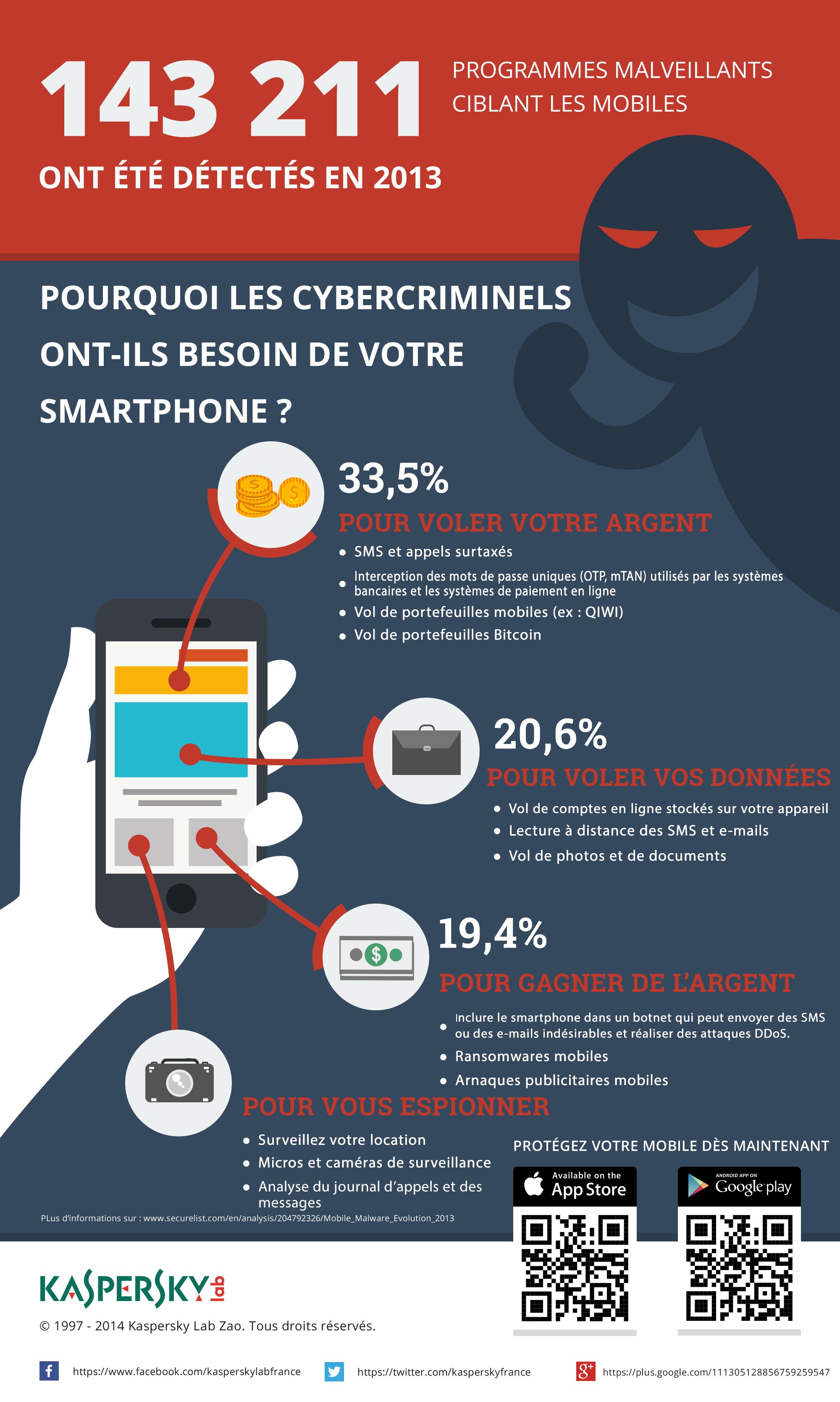 Kaspersky_info_smartphone_FR