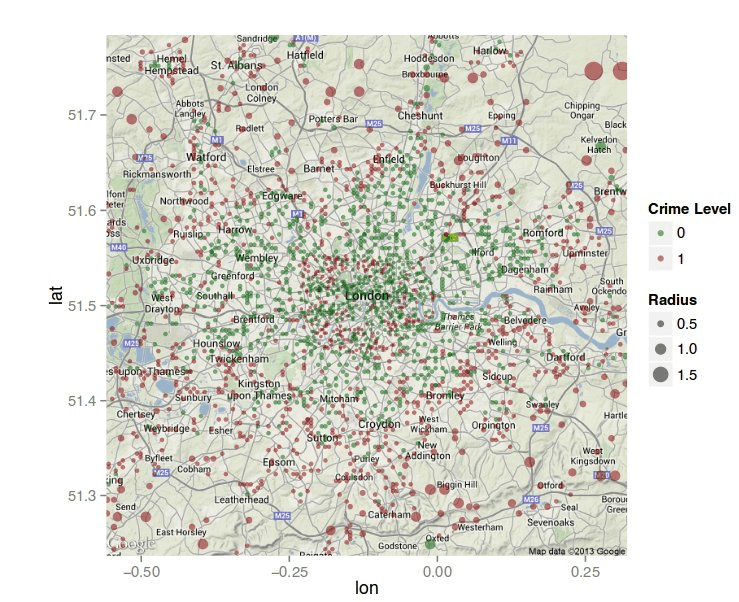London-Crime