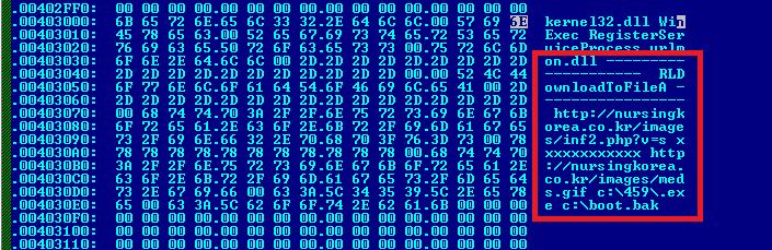 Uma típica sequência de bytes