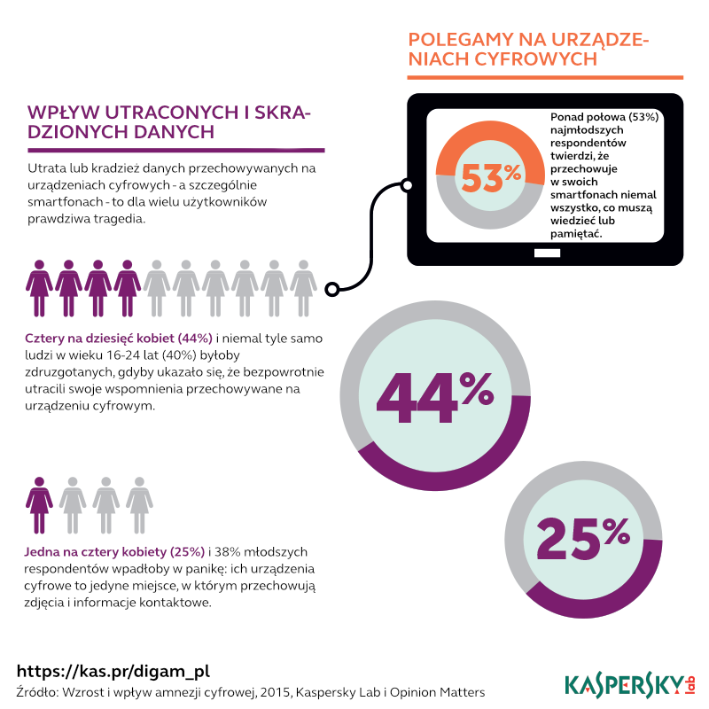 DigAm-infographic-02_PL