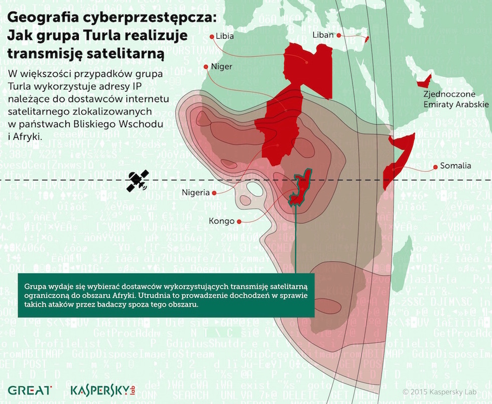 klp_turla_sat_mapa_satelitow