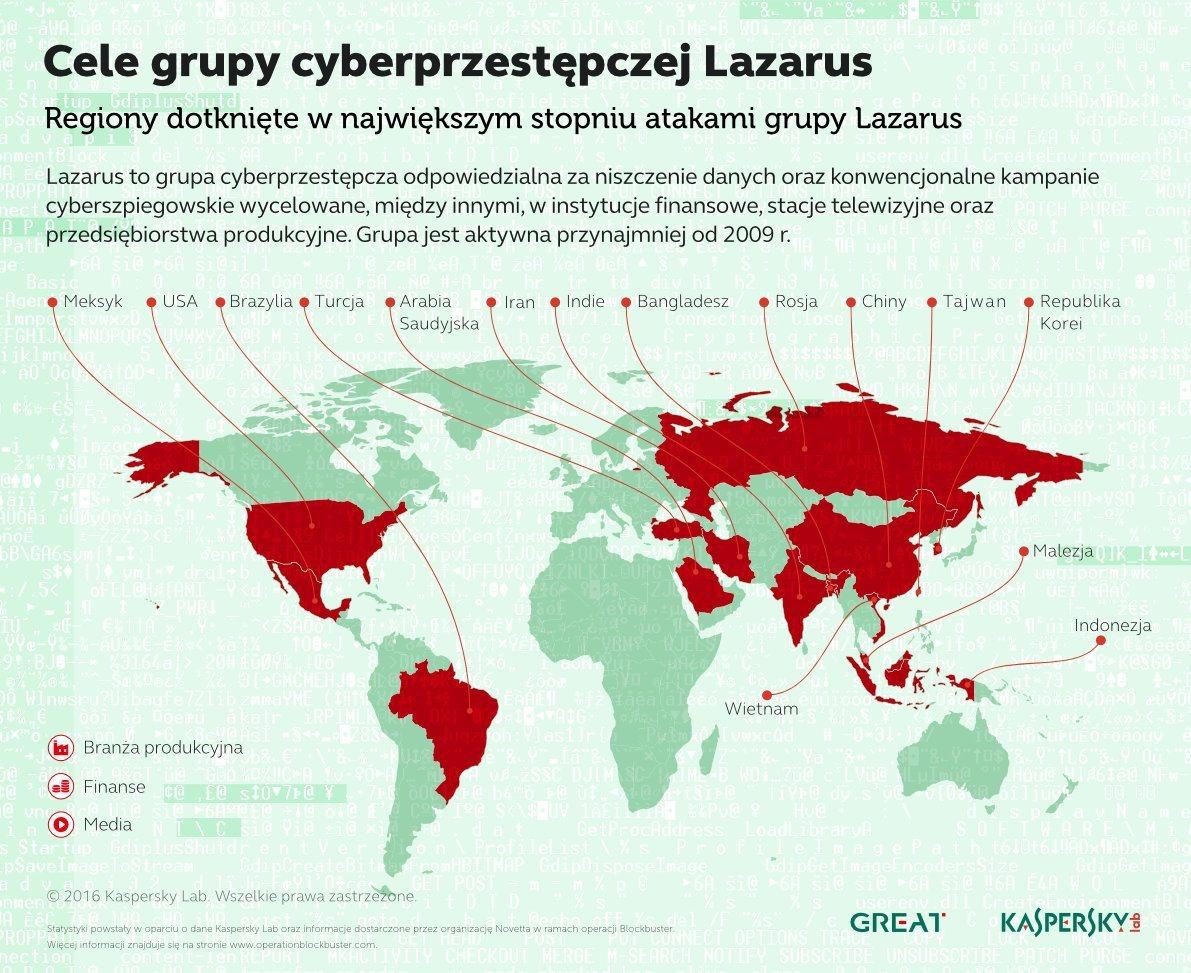 klp_mapa_celow_lazarus