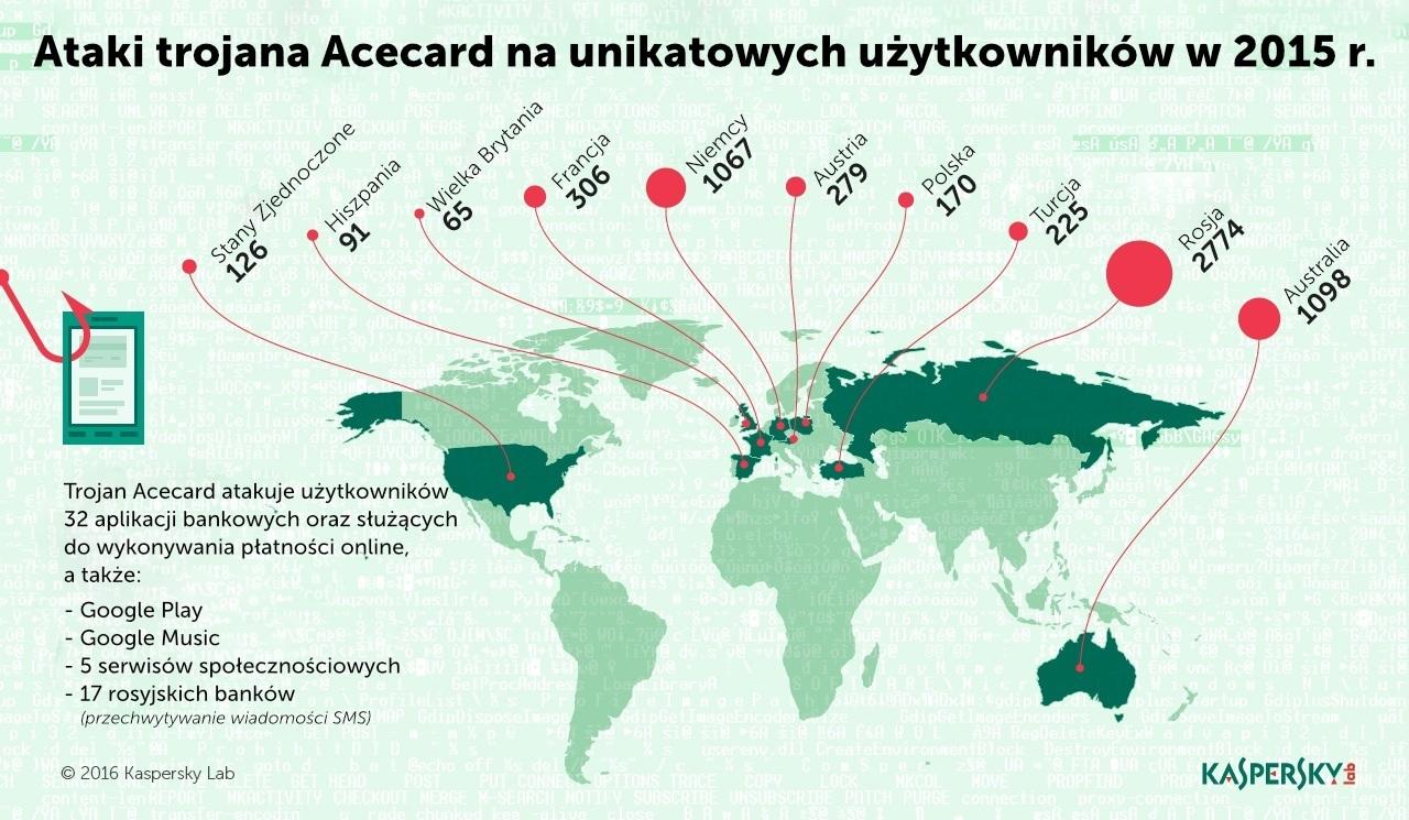 klp_infografikaacecard_mapa_ofiar