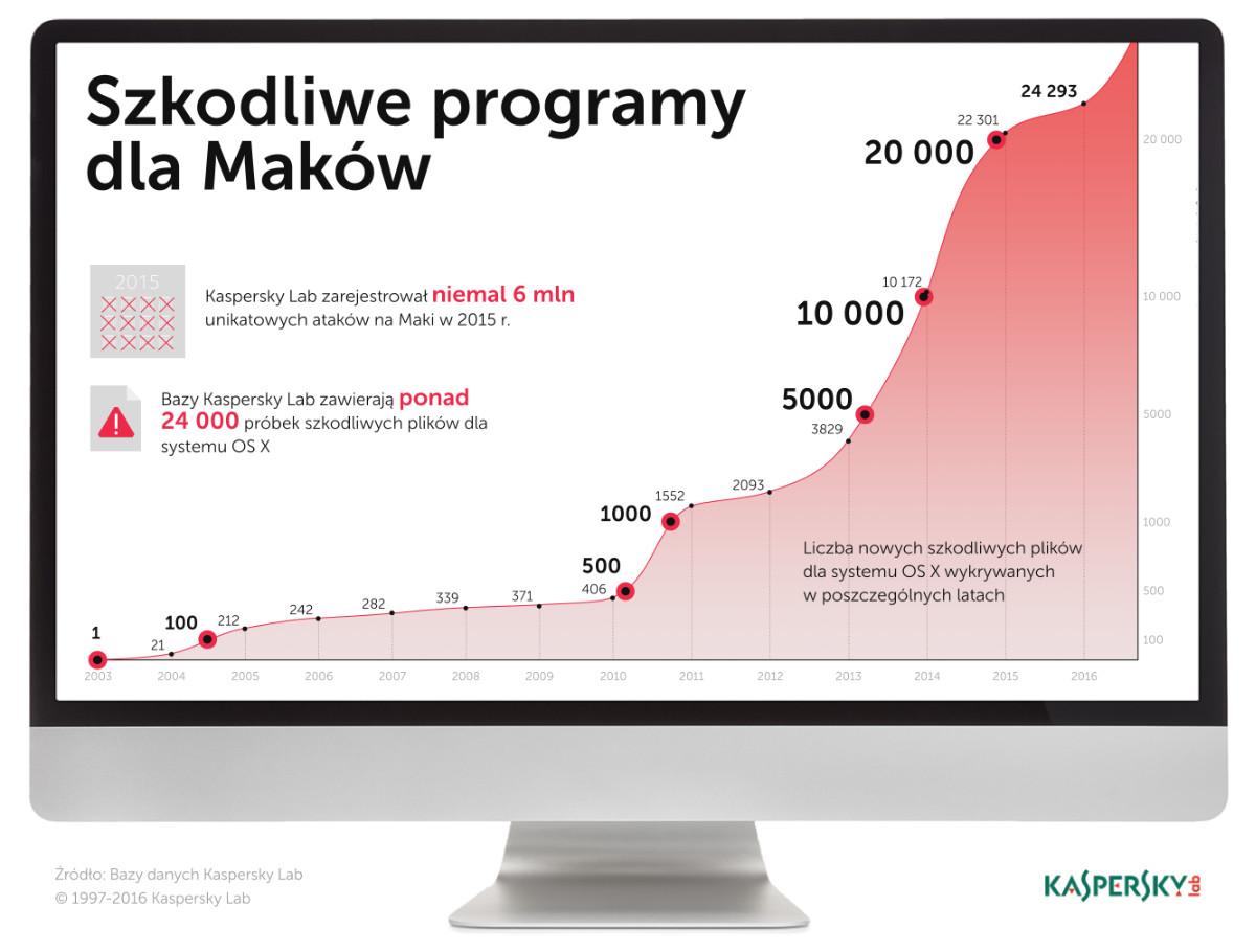 klp_szkodniki_dla_makow