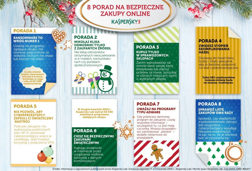holiday-infographic-final_pl
