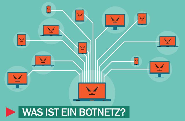 botnet_blog_title_DE