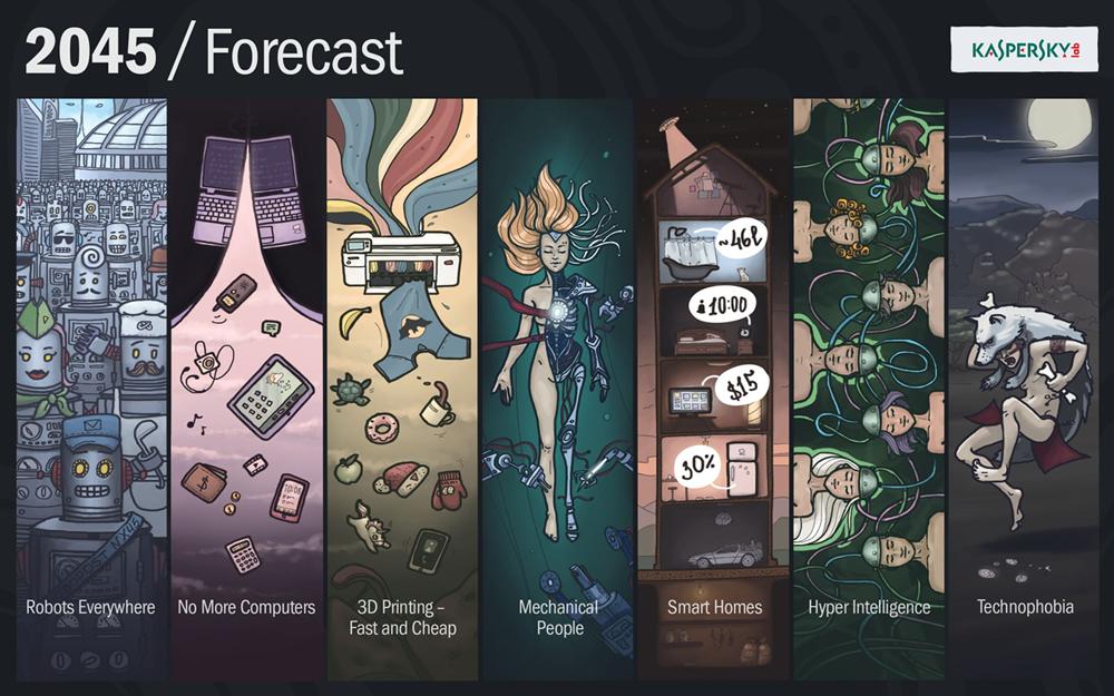 forcast_blog