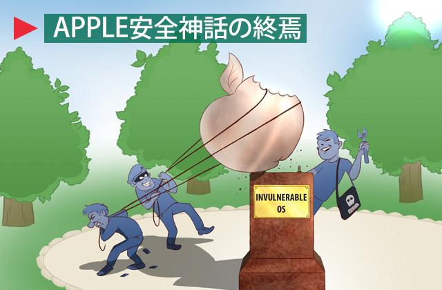 Apple神話-title