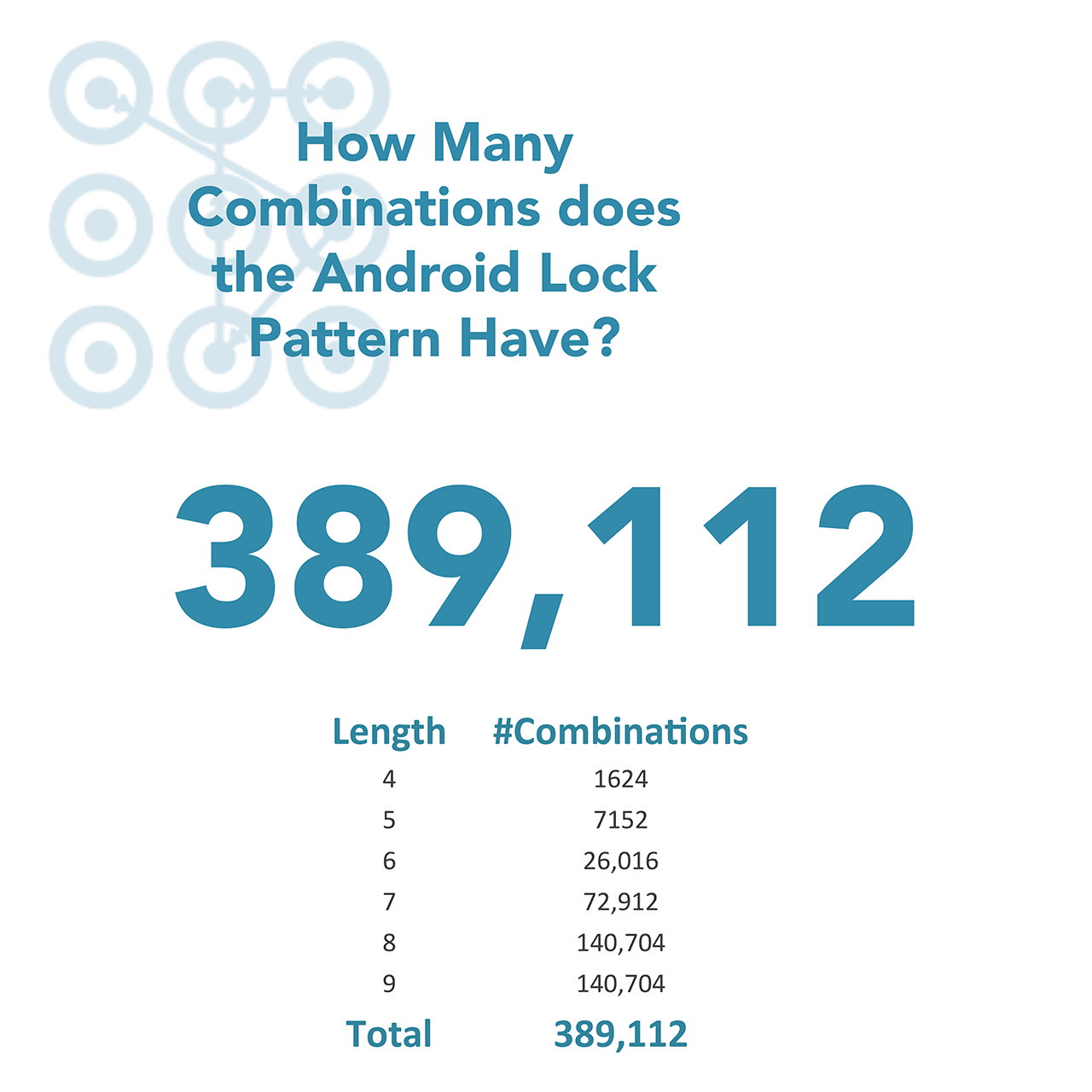 lock-patterns-21