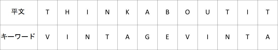 JA_vigenere-cipher-1