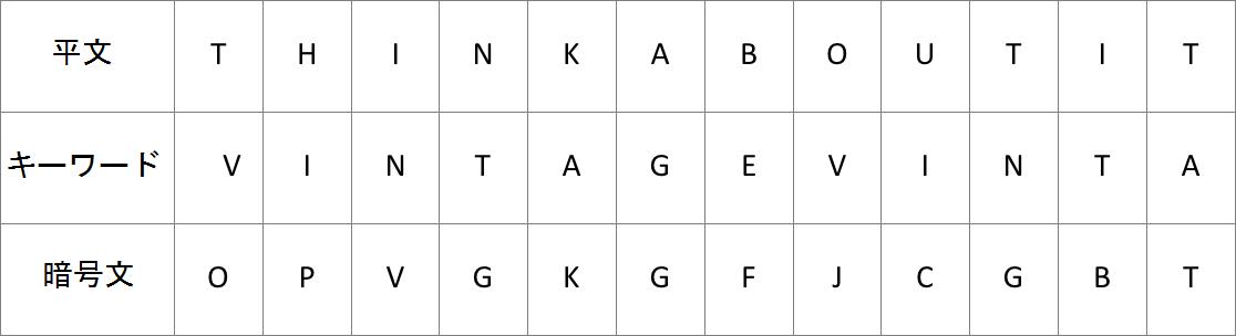 JA_vigenere-cipher-2