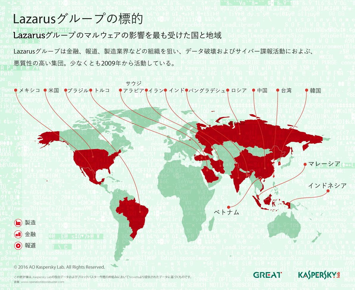 lazarus_map_ja