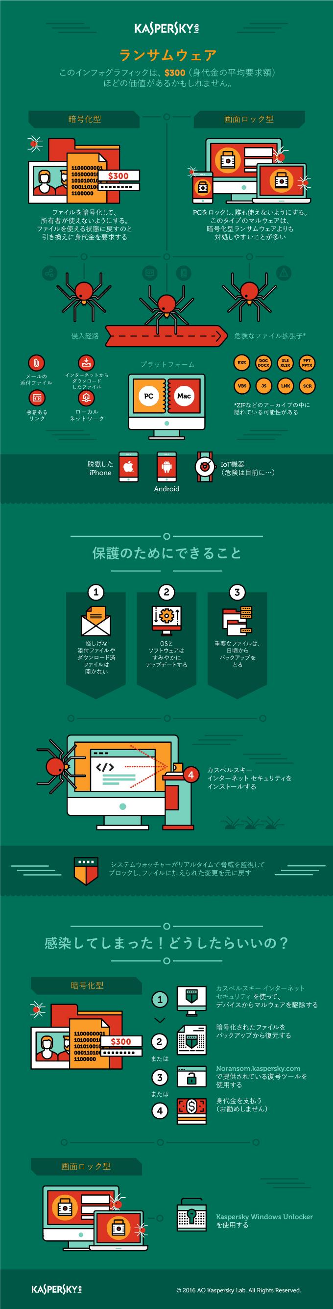 ransomware_2_ja