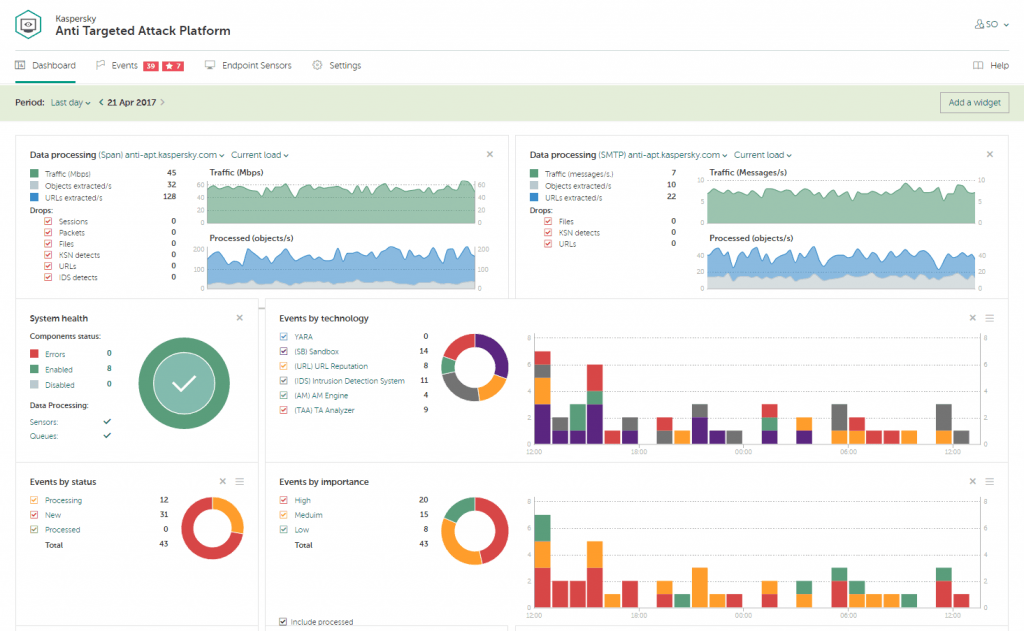 1-KATA_dashboard