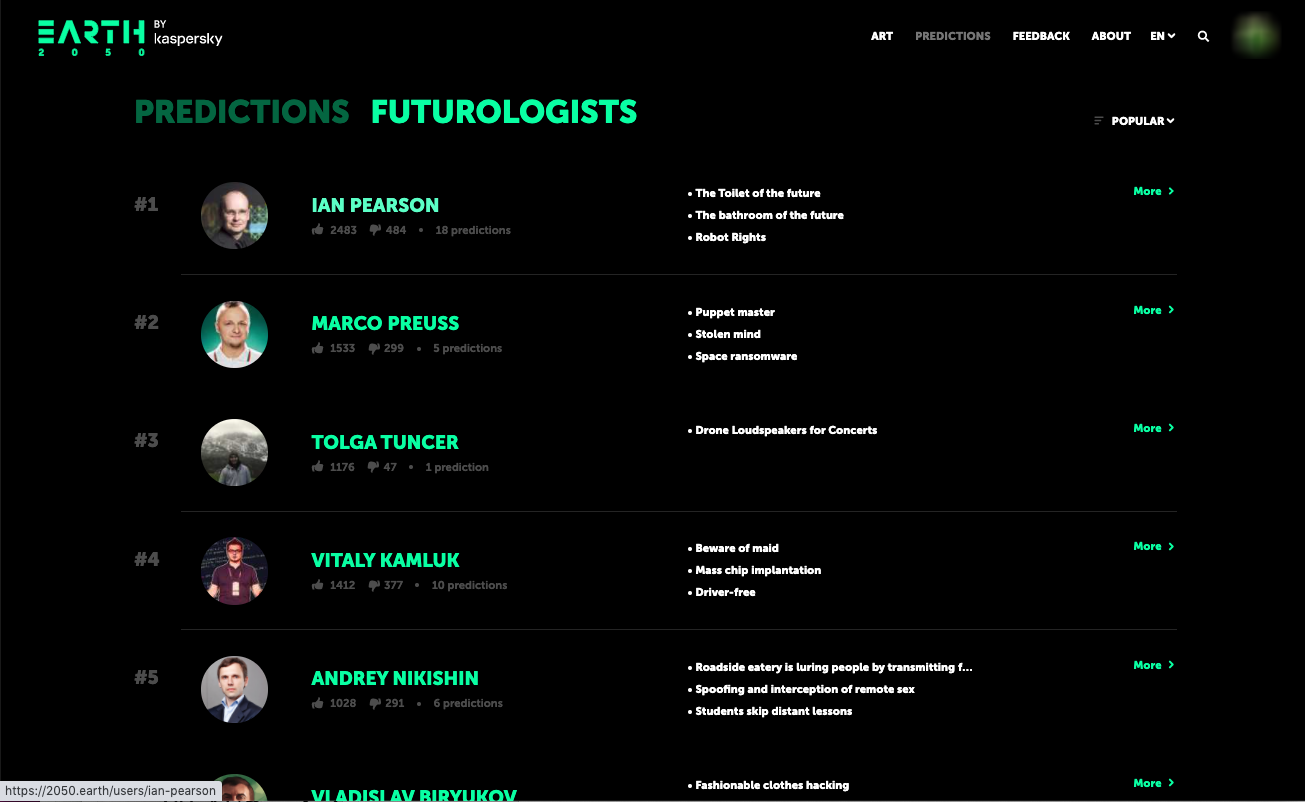 未来予測投稿者一覧