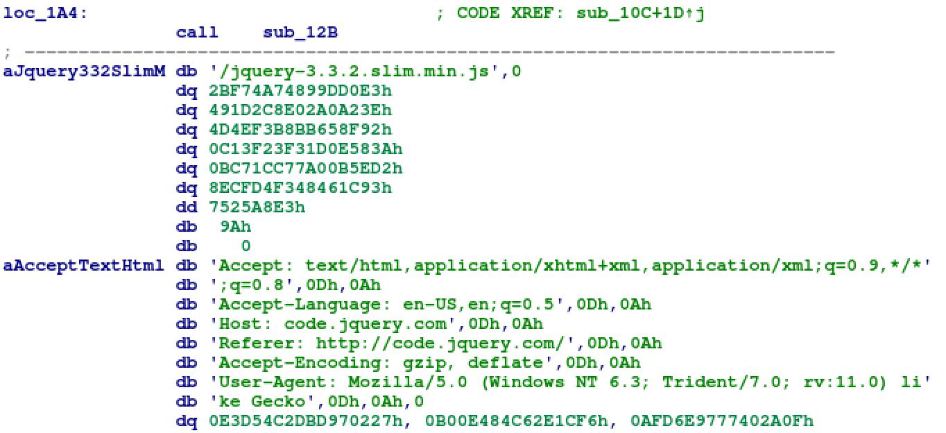 jQueryのリクエストに見せかけるための、ハードコードされたHTTPヘッダー