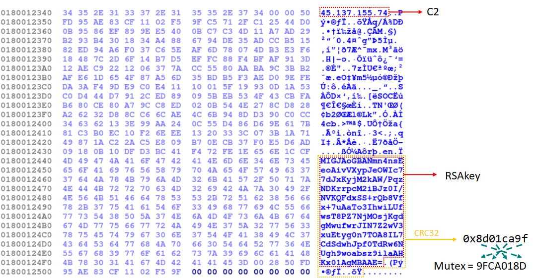 SodaMasterの構成データ